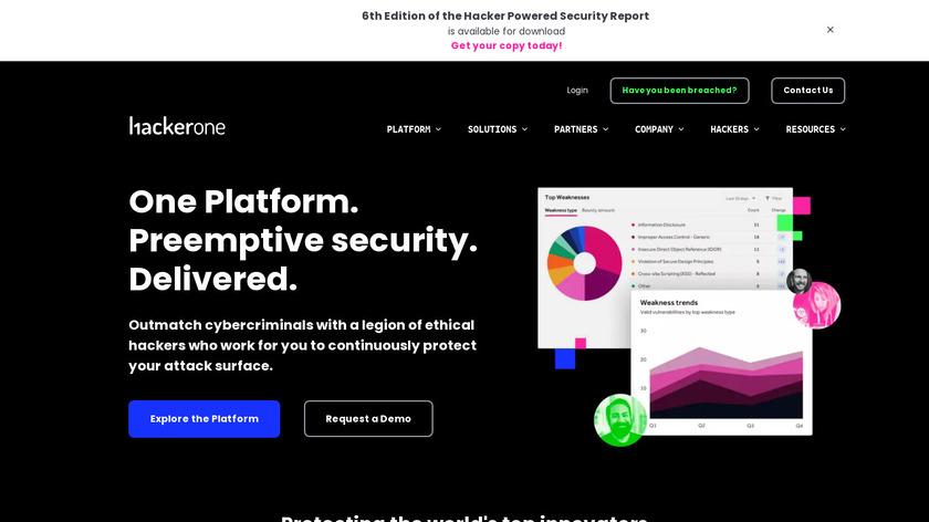 HackerOne Landing Page