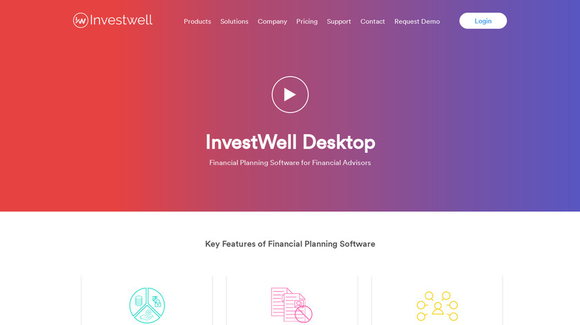InvestWell Software Landing Page
