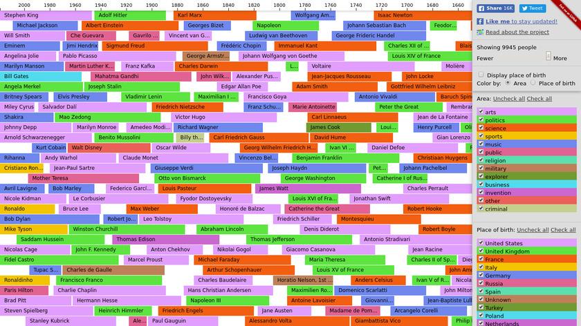 History Timeline Landing Page