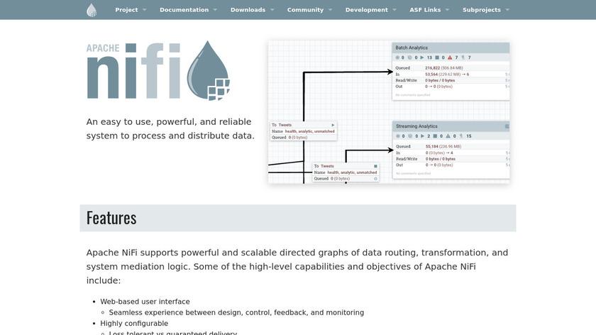 Apache NiFi Landing Page