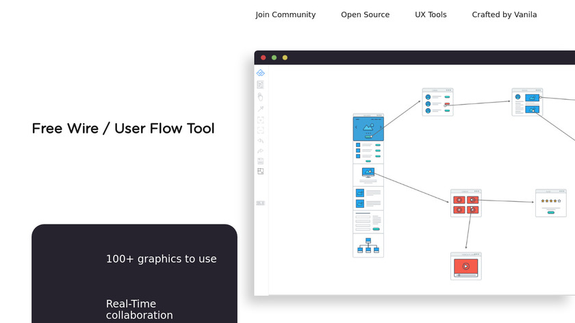Wireflow Landing Page