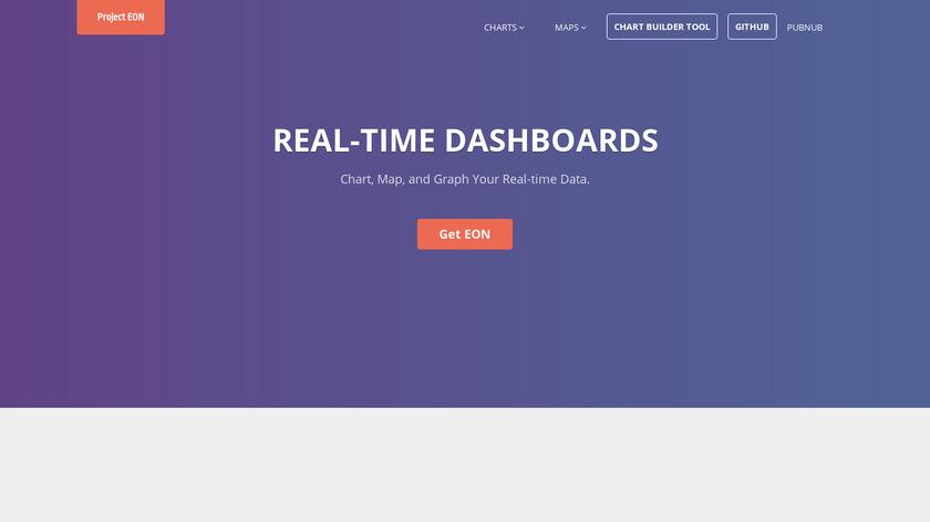 Startup Metrics Dashboard Landing Page