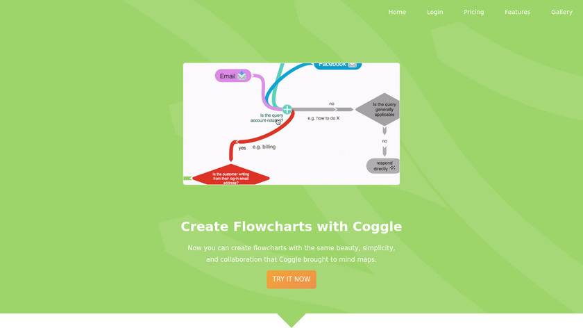 Coggle Flowcharts Landing Page