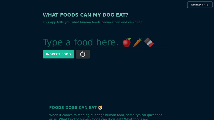 Foods Dogs Can Eat Landing Page