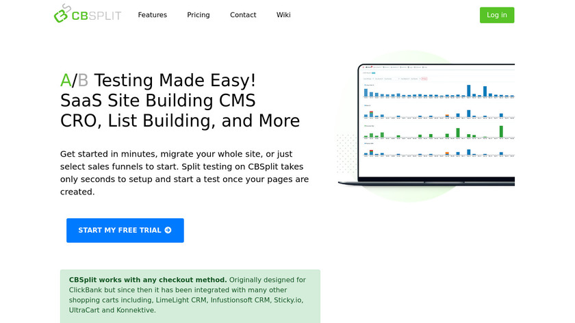 AbTest.io Landing Page