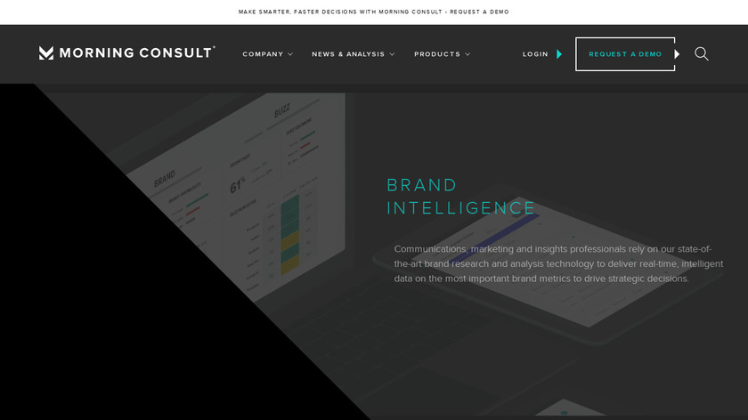 Brand Intelligence Landing Page