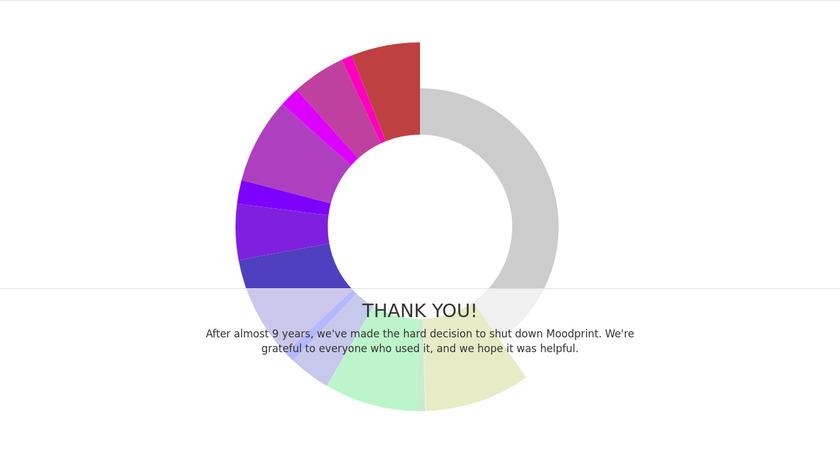 Moodprint Landing Page