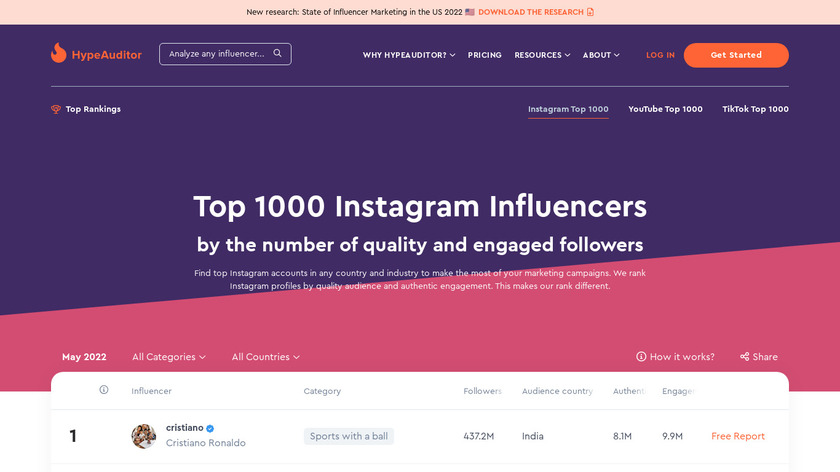 Top Instagram Influencers Ranking Landing Page