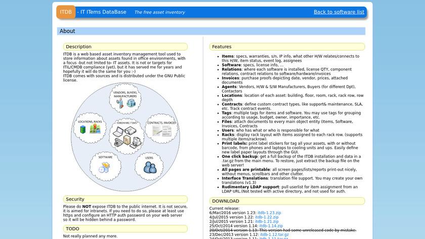 ITDB Landing Page
