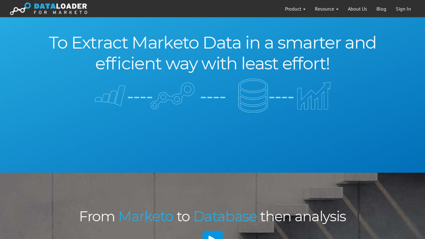 Data Loader for Marketo Landing Page