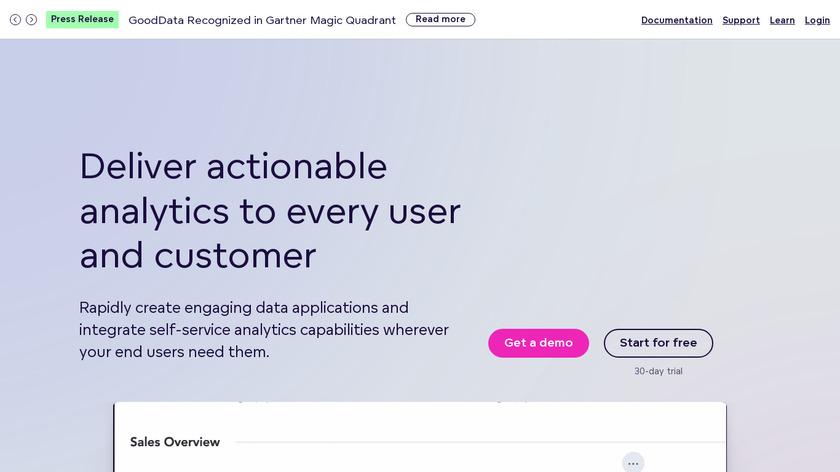 GoodData Landing Page