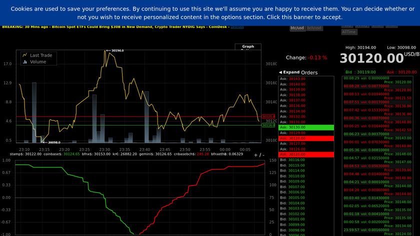 BitcoinTicker.co Landing Page