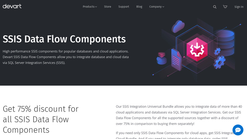 SSIS Data Flow Components Landing Page