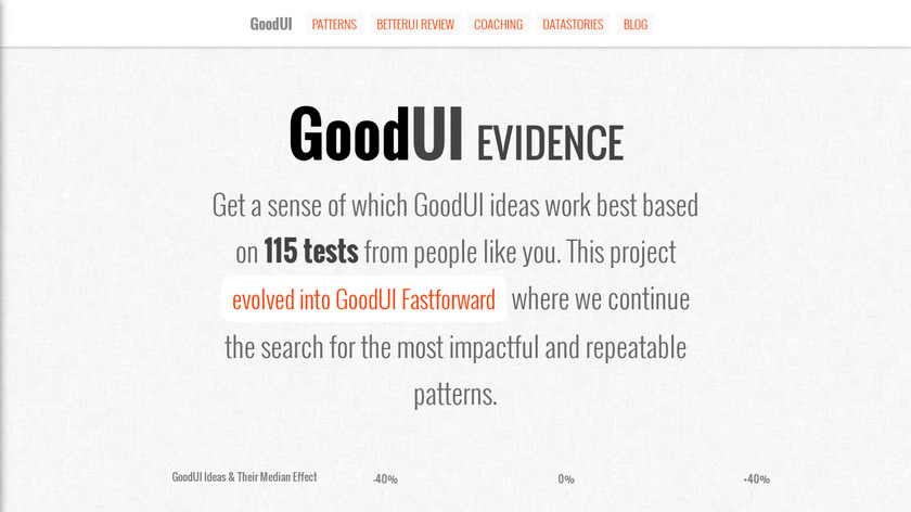 GoodUI Evidence Landing Page