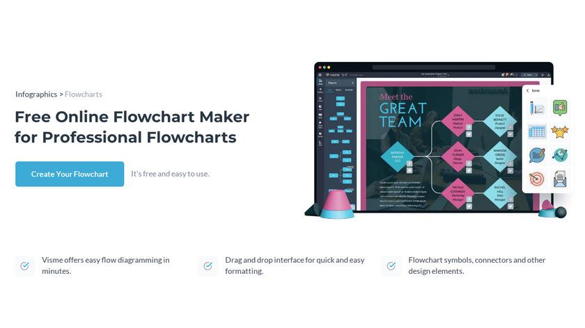 Visme Flowchart Maker Landing Page