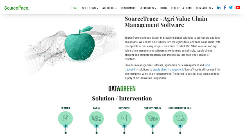 SourceTrace Landing Page