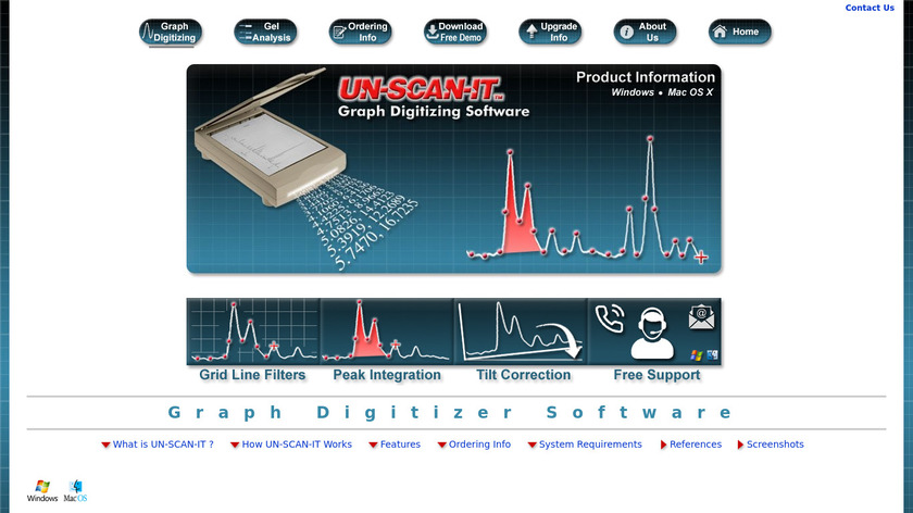 Silkscientific UN-SCAN-IT Landing Page