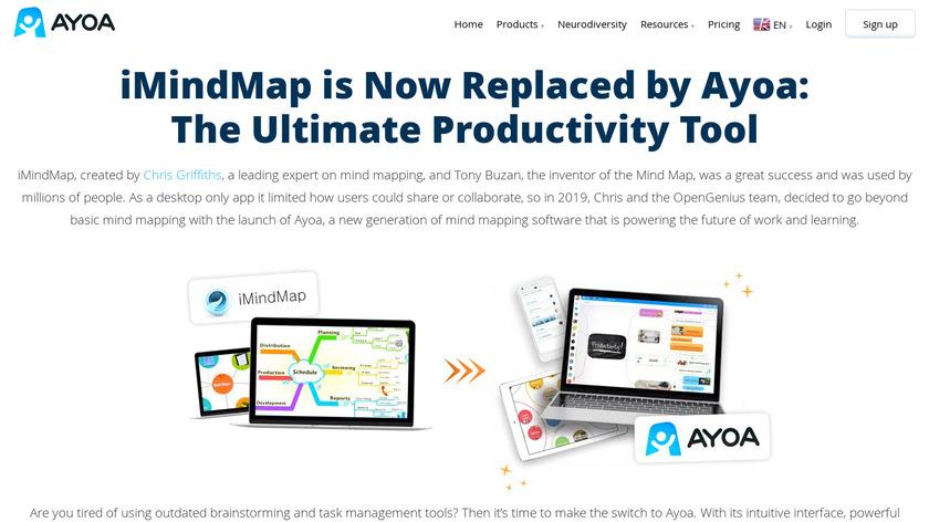 iMindMap Landing Page