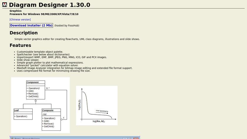 Diagram Designer Landing Page