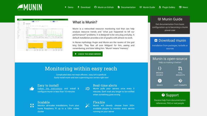 Munin Landing Page