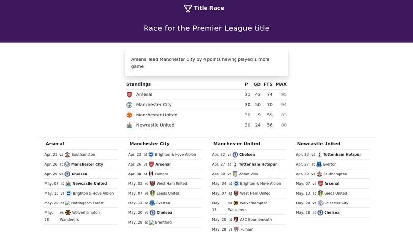 Title Race Landing Page