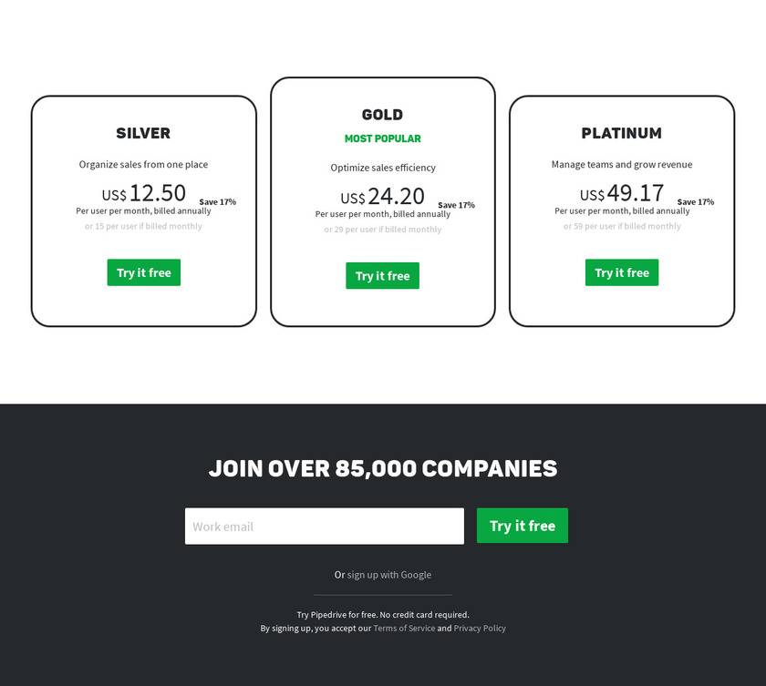 Pipedrive Pricing