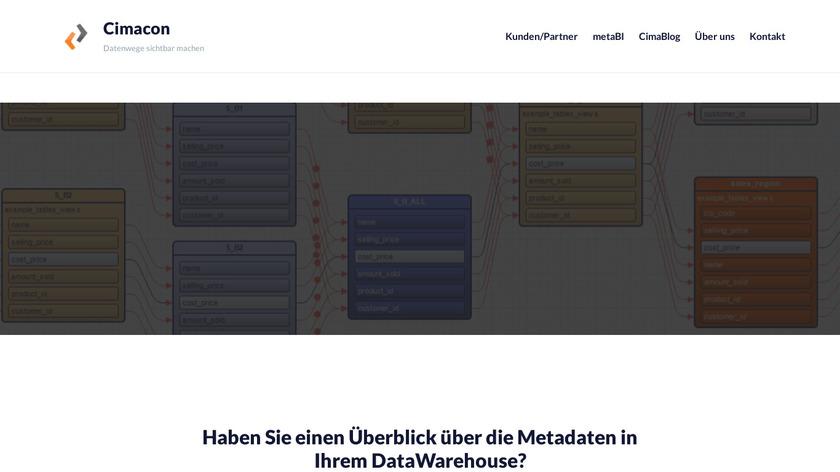 Cimacon metaBI Landing Page