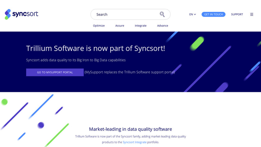 syncsort.com Trillium Landing Page