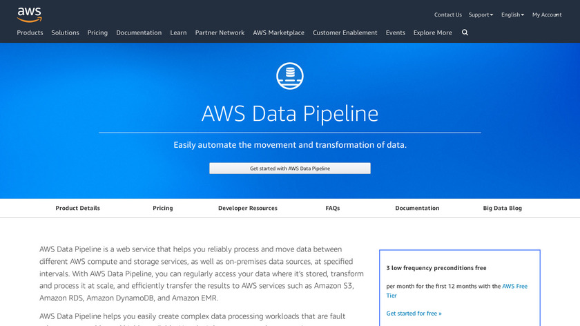 AWS Data Pipeline Landing Page