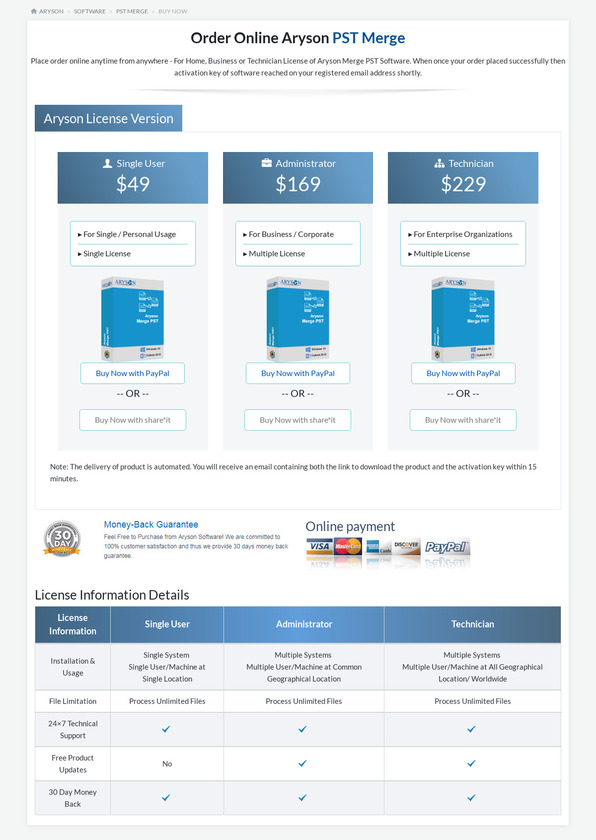 Aryson Merge PST Pricing