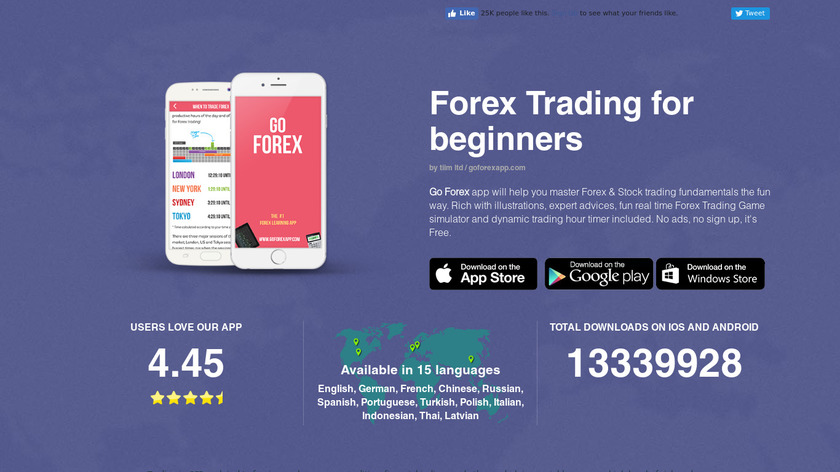 Forex trading for beginners Landing Page