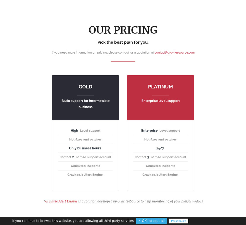 Gravitee.io Pricing