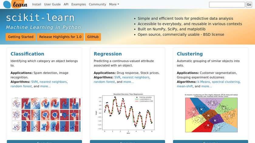 Scikit-learn Landing Page