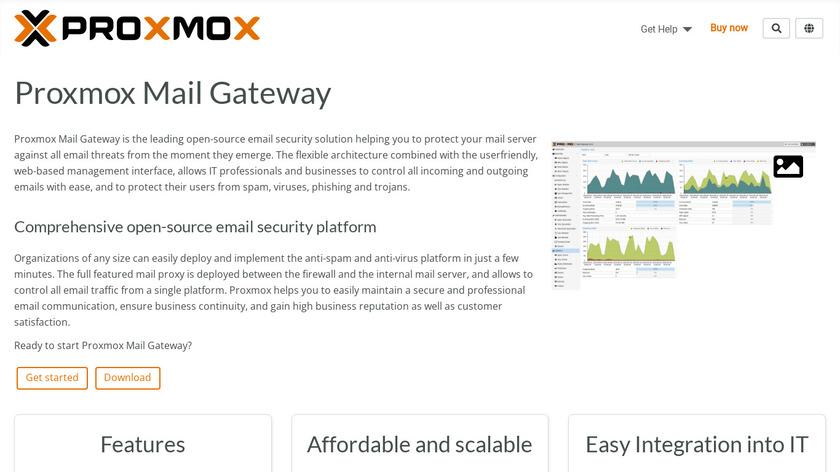Proxmox Mail Gateway Landing Page