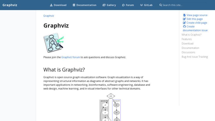 Graphviz Landing Page