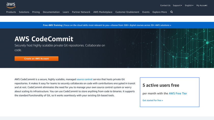 AWS CodeCommit Landing Page