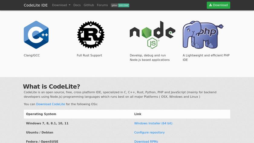 CodeLite Landing Page