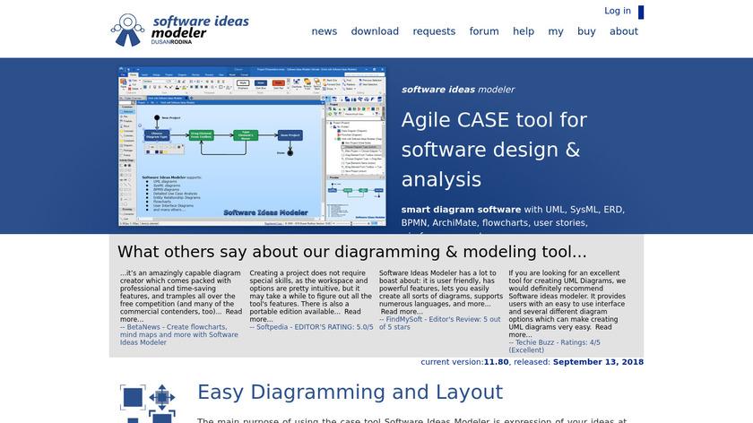 Software Ideas Modeler Landing Page