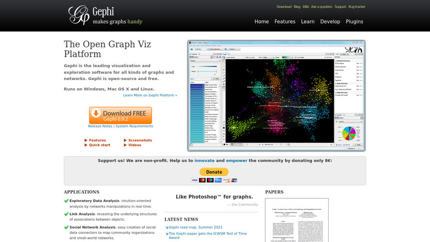 Gephi Landing Page
