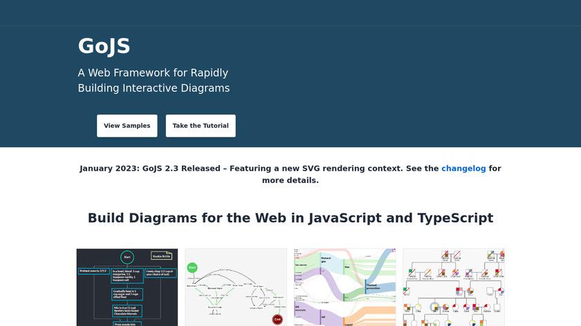 GoJS Landing Page