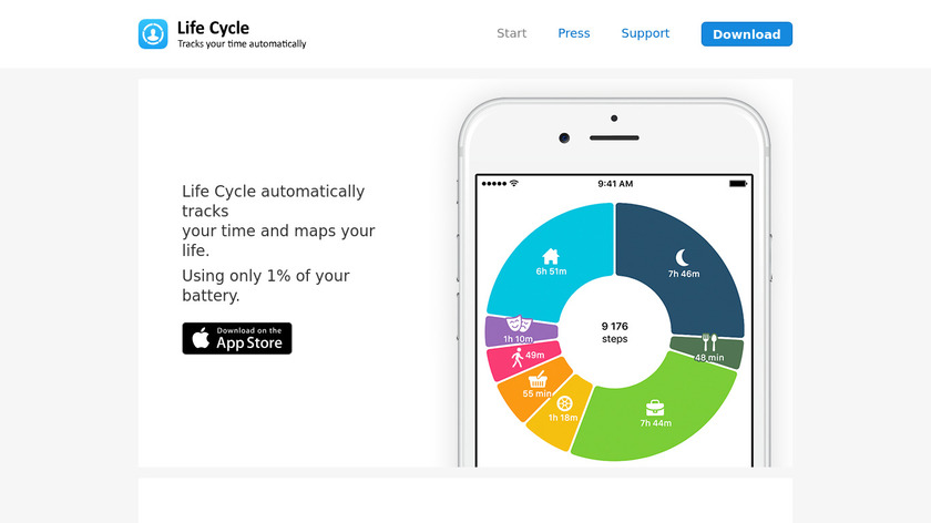 Life Cycle App Landing Page