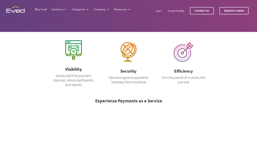 Eved Landing Page
