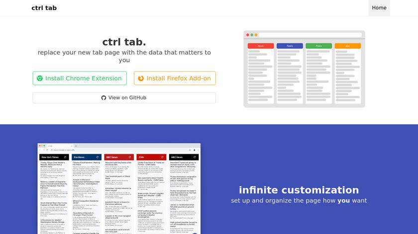 ctrl tab Landing Page