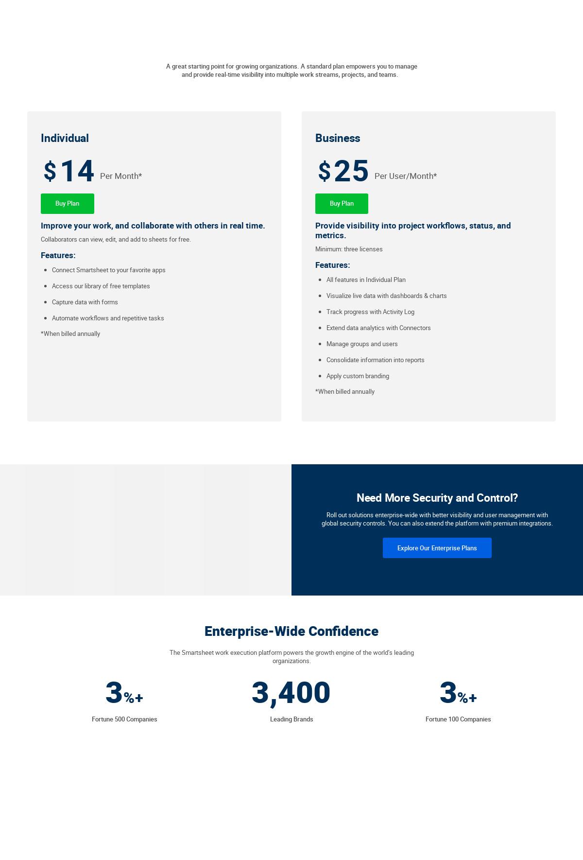 Smartsheet Pricing as of 2019-07-14