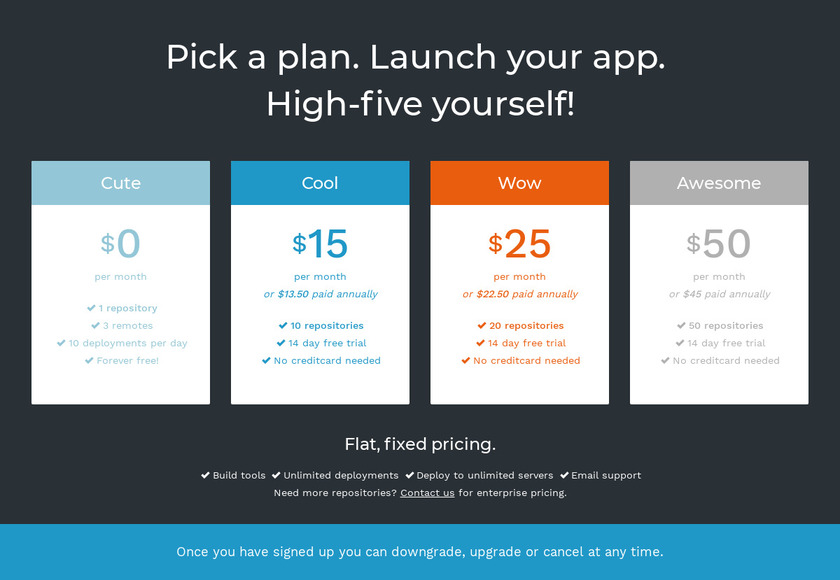 Launchdeck Pricing