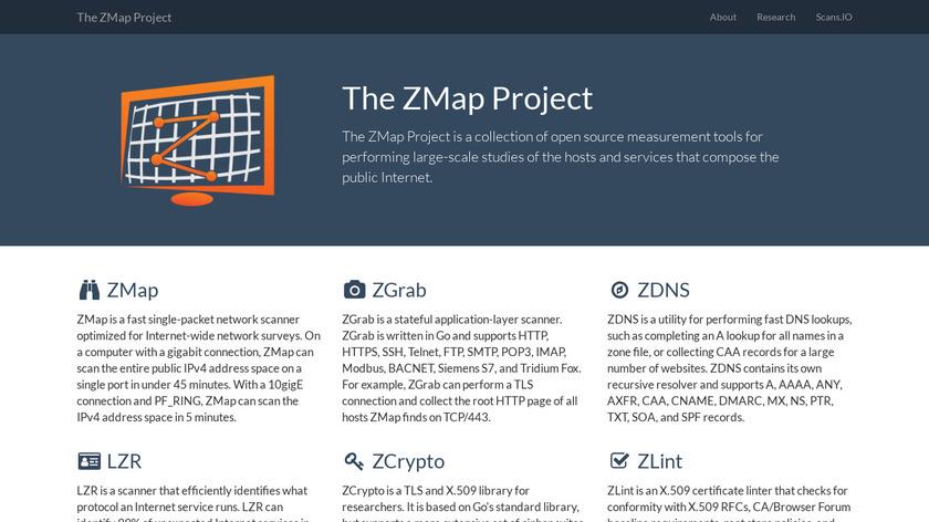 ZMap Landing Page
