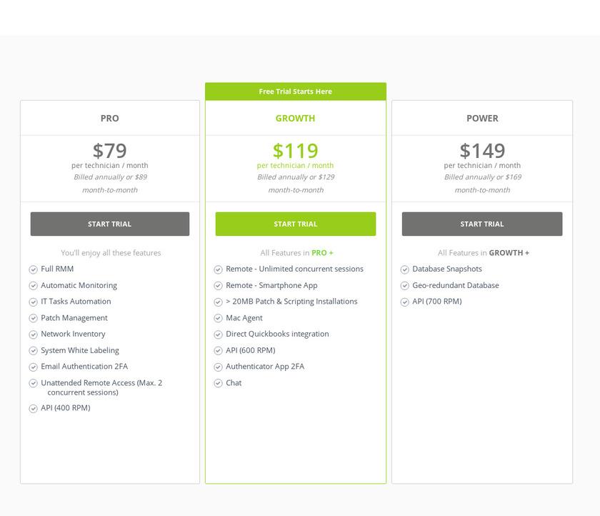 Atera Pricing