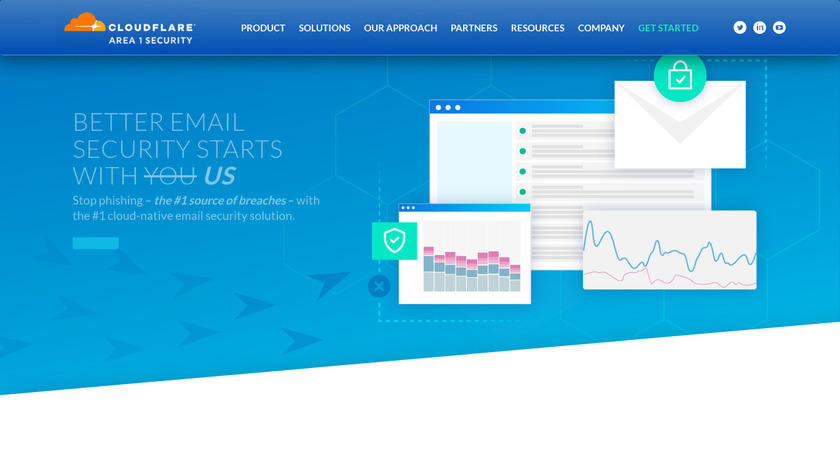 Area 1 Security Landing Page