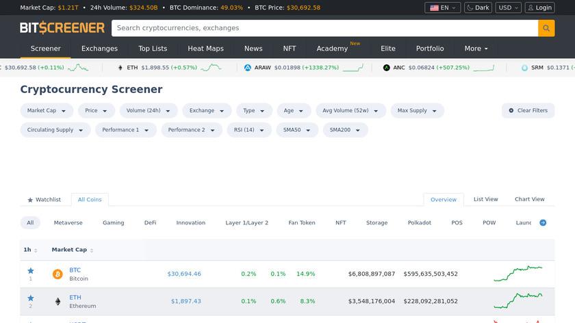 BitScreener Landing Page