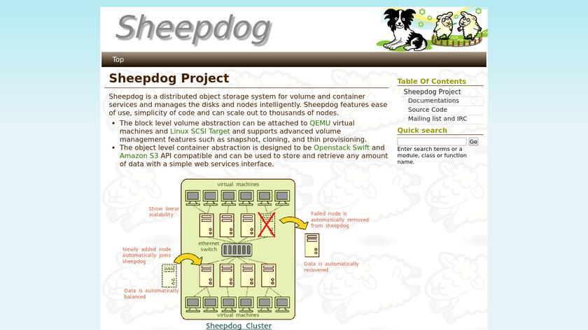 Sheepdog Landing Page